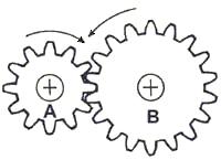 SMEX - Ratio/Speed Calc